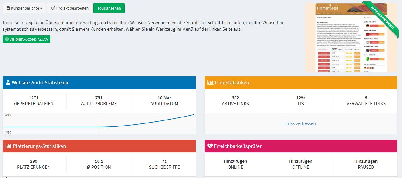 Groß Seo Berichtsvorlage Zeitgenössisch - Entry Level Resume ...