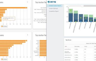 XOVI vs. Ryte - Zwei SEO Website Check Tools im Vergleich